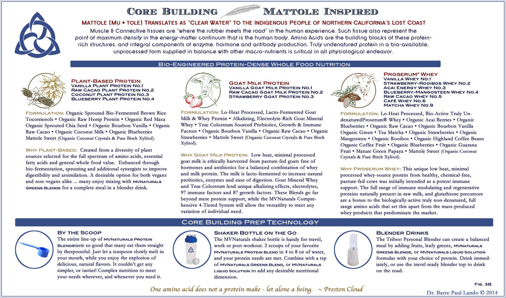 Core Building Mattole Inspired