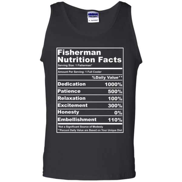 Fisherman Nutrition Facts