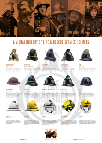 Fantastic Firefighter Poster! - 'A Visual History of Fire & Rescue Service Helmets'
