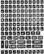 Keyboard labels - multi