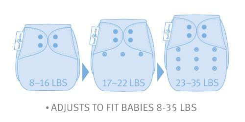 Bum Genius Elemental Organic Cotton All in One nappy