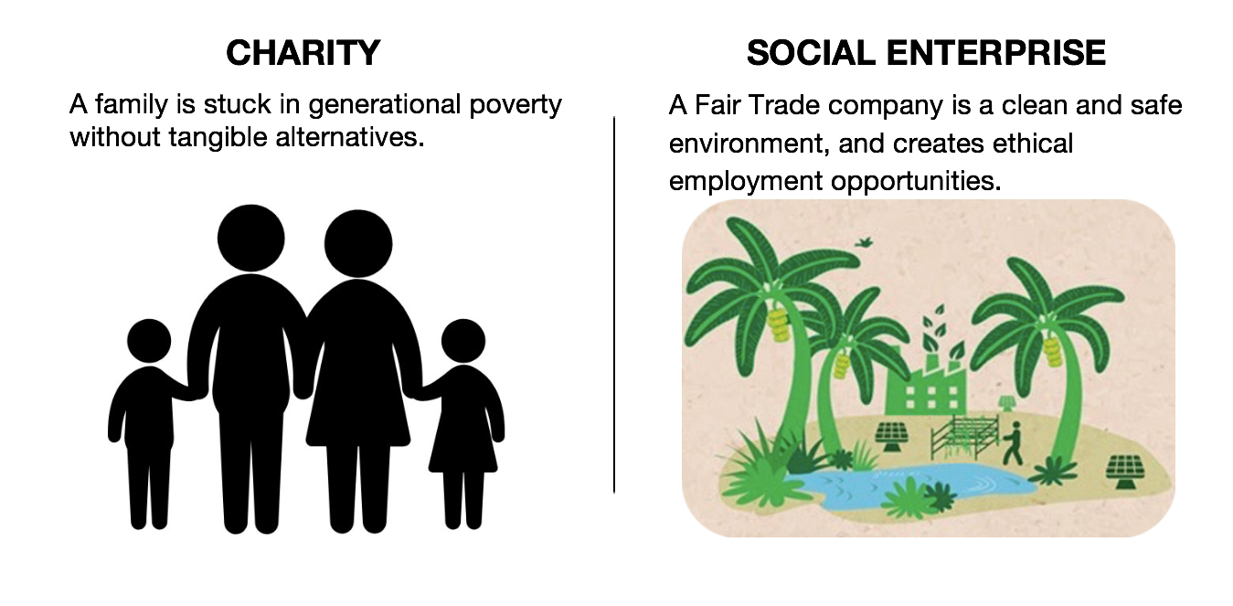 charity vs social enterprise slide 1