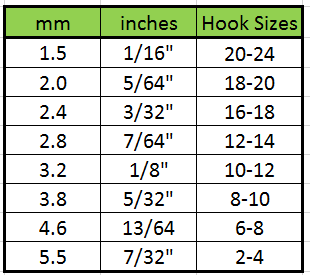 Bead to Hook Sizing Chart