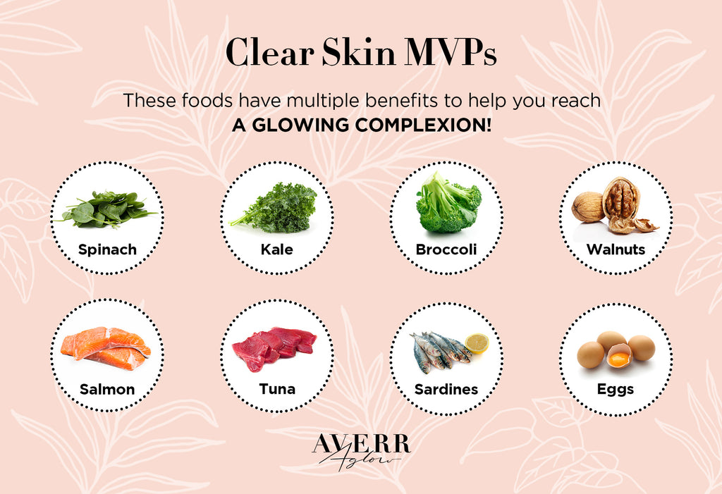 Clear Skin MVPs infographic