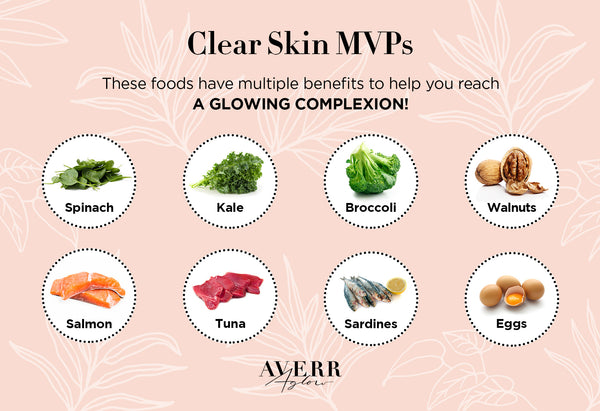 Averr Aglow Clear Skin MVPs