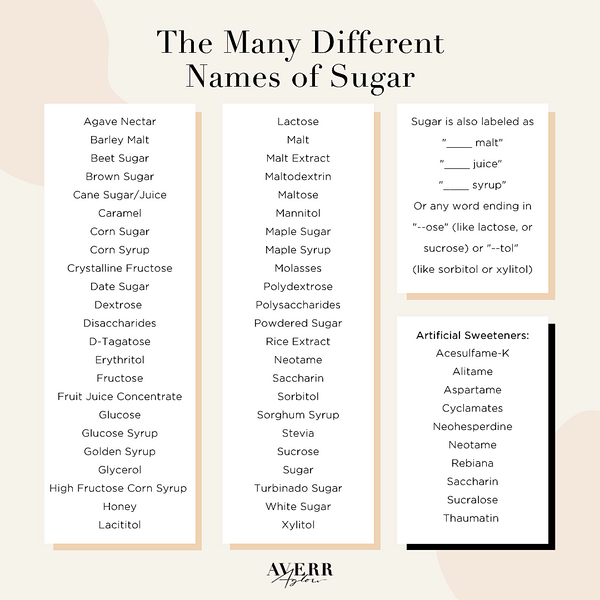 Averr Aglow infographic - The Many Different Names of Sugar