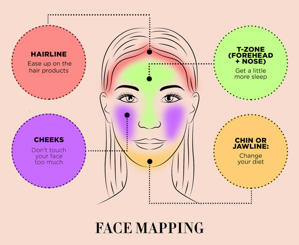 Face Mapping What It Can Reveal About Your Health