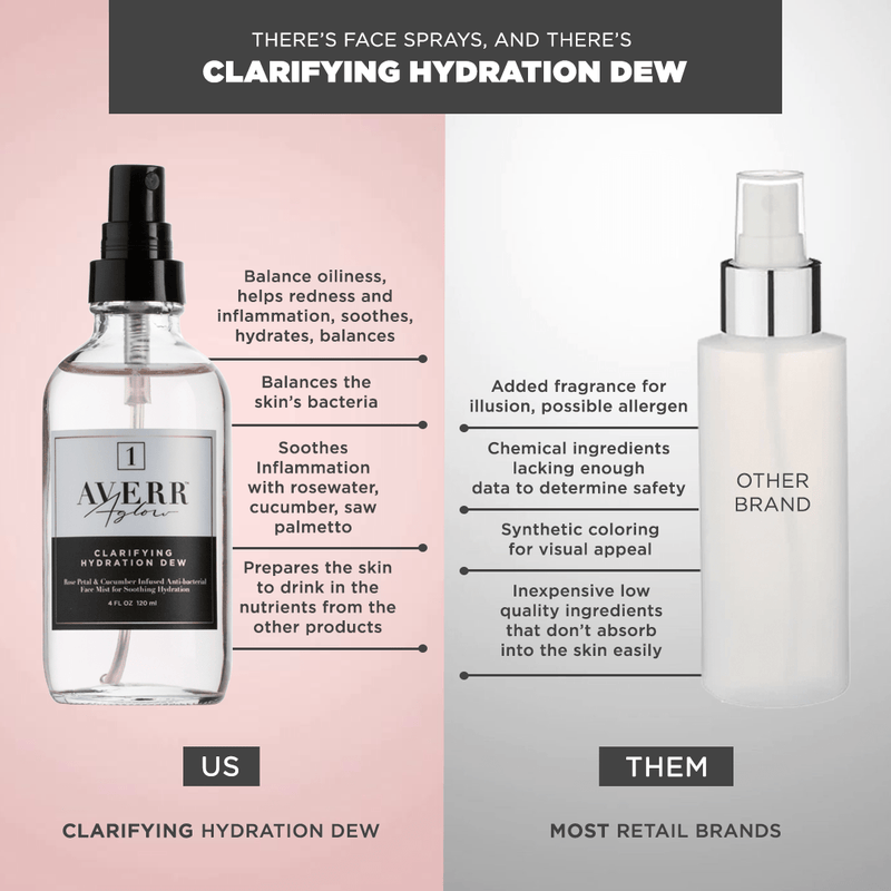 No.1 Clarifying Hydration Dew