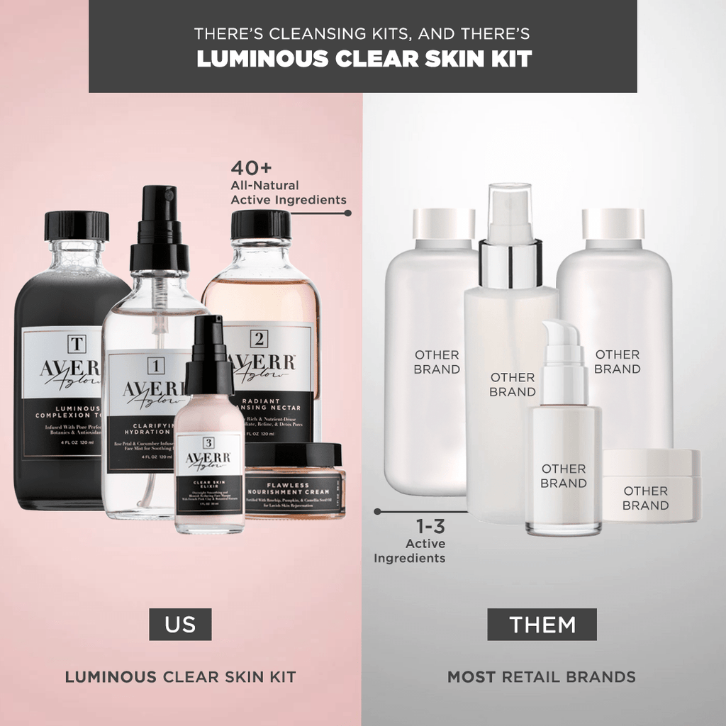 Luminous Clear Skin Kit