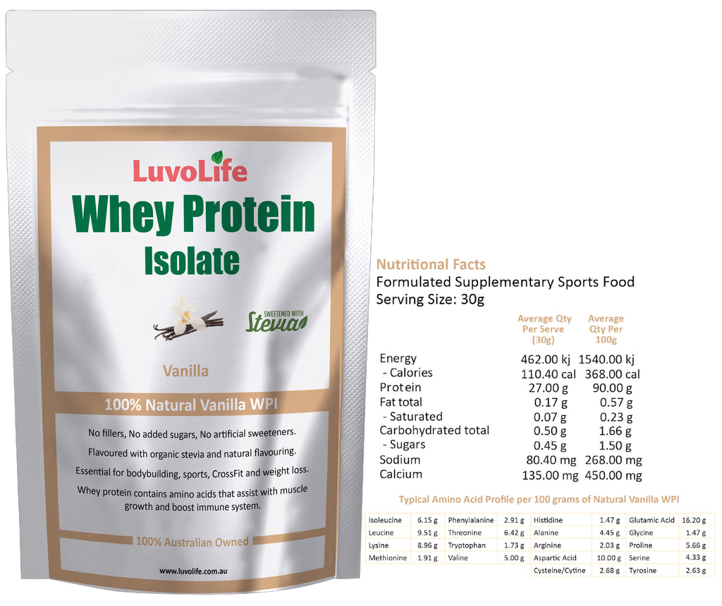 Whey Protein Isolate - 1kg - LuvoLife