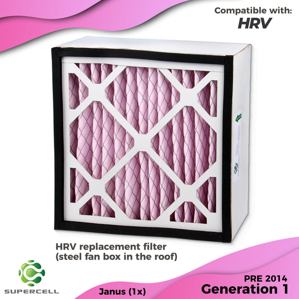HRV filter JANUS (Steel fan Box) & SAYR Generation 1 compatible - supercellnz