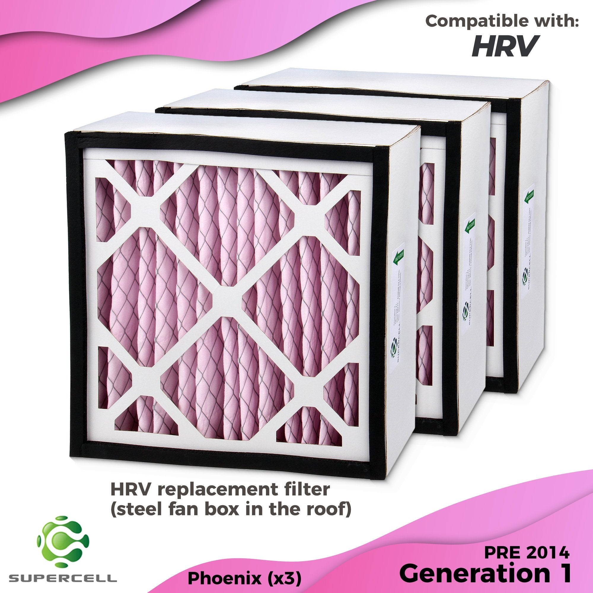 HRV PHOENIX 3 filter pack (Steel fan Box) & SAYR Compatible Generation 1 F7 - supercellnz