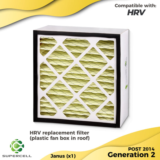 HRV FILTER F8 (Plastic Fan Box) - supercellnz