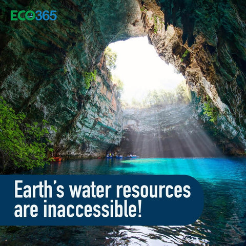 Earth's water resources are inaccessible!