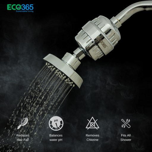 Combo Pack. Shower Filter + Extra Cartridge + Water Saving Shower Head + Teflon Tape - Eco365