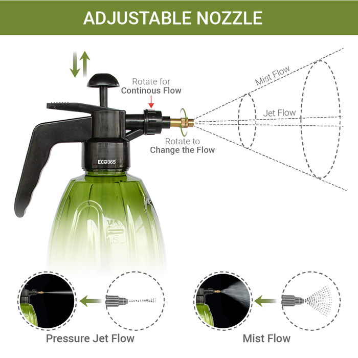 Garden Sprayer 1.5Litre with Mist and Pressure Jet Flow(Green) - ECO365