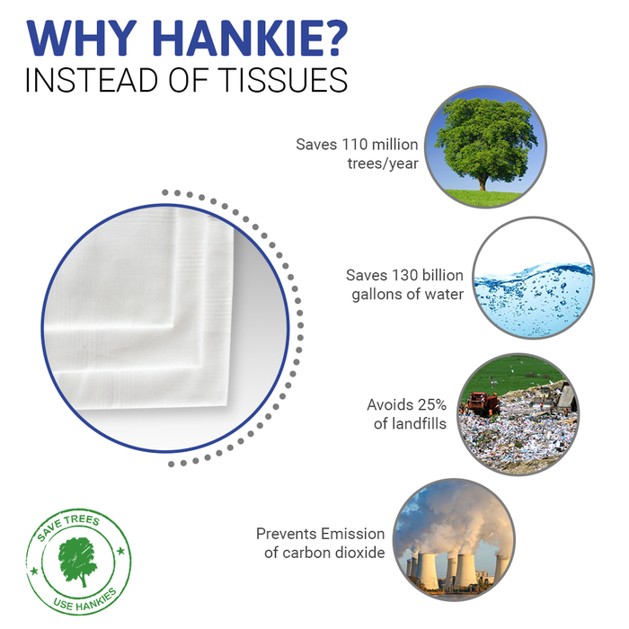 Ultra Thin Premium Cotton Hankies (3 pcs) Highly Absorbent, Reusable & Washable. Go Green & Eco-friendly. Save trees use hankies - Eco365