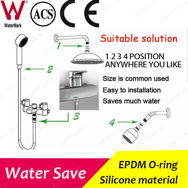 Neo Water Flow Restrictors (NFR) - ECO365