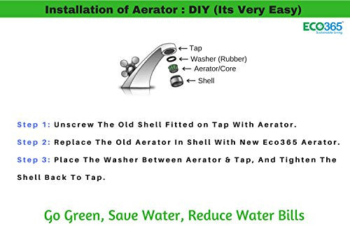 Aerator placement