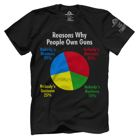 Reasons Why People Own Guns