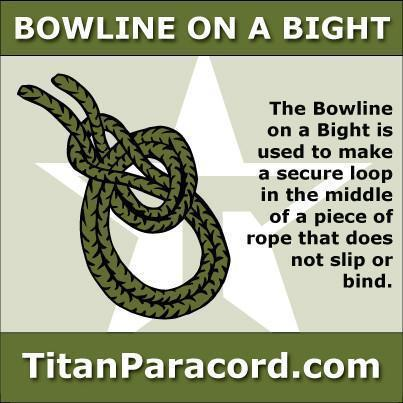 Bowline on a Bight
