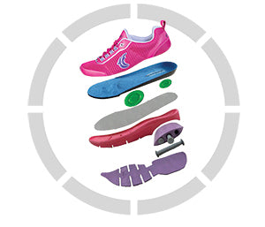 illustration of the 7 layers of Therafit shoe technology