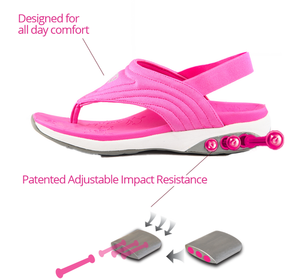 The best sandals for plantar fasciitis