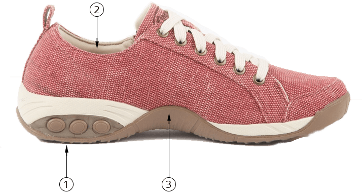 women's shoes with built in orthotics