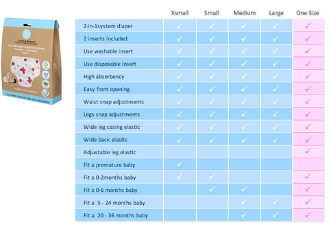 diapers sizing description