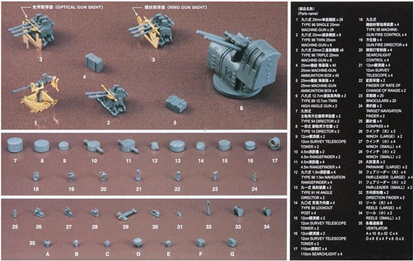 1:350 IJN Ship Equipment