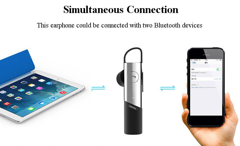 REMAX RB-T15 IN-EAR UNILATERAL SINGLE-SIDED MULTI-DEVICES CONNECTION MICROPHONE BLUETOOTH EARPHONE
