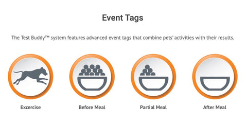 Event Tags for Test Buddy Glucose Meter at CountrysidePet.com