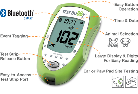 Test Buddy Glucose Meter Features at CountrysidePet.com