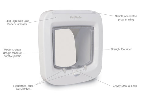 PetSafe Microchip Cat Flap + FREE Buddy-ID MINI Microchip 134kHz
