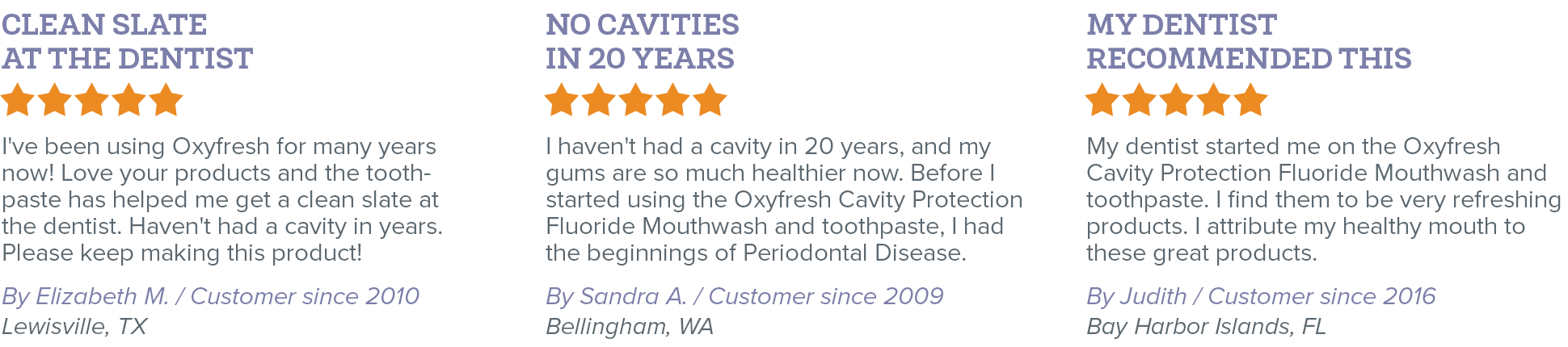 Oxyfresh - Fight Cavities and Eliminate Bad Breath - Cavity Protection Fluoride Mouthwash Reviews