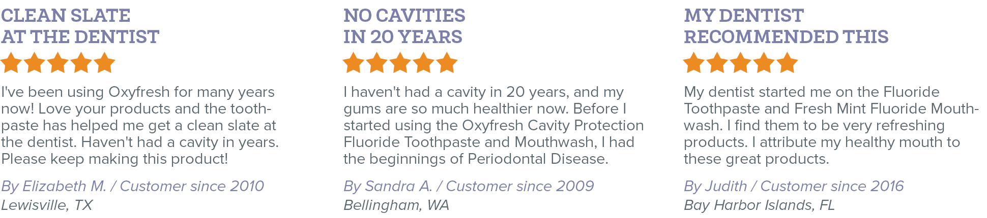 Oxyfresh - Eliminate Bad Breath & Fight Cavities - Low Abrasion Fluoride Toothpaste and Mouthwash Reviews
