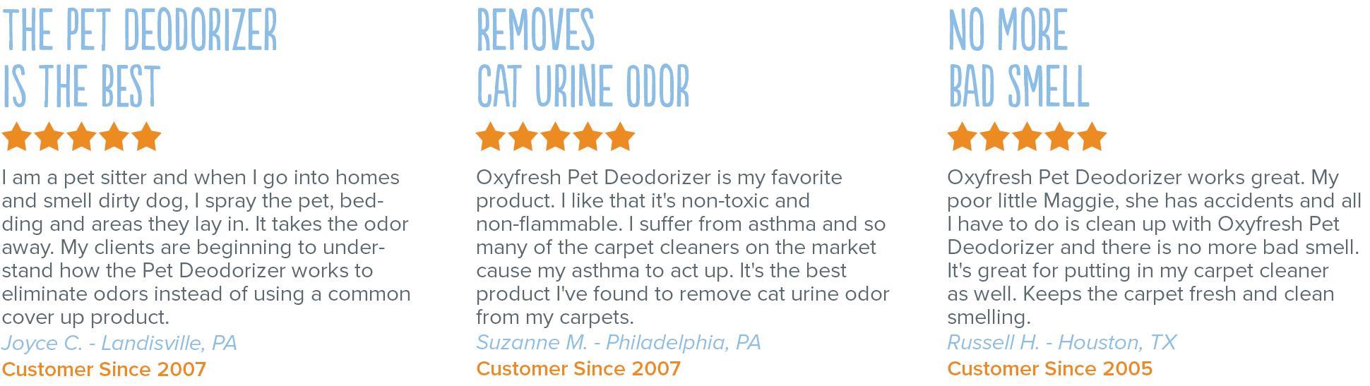 Oxyfresh - Pet Deodorizer Reviews