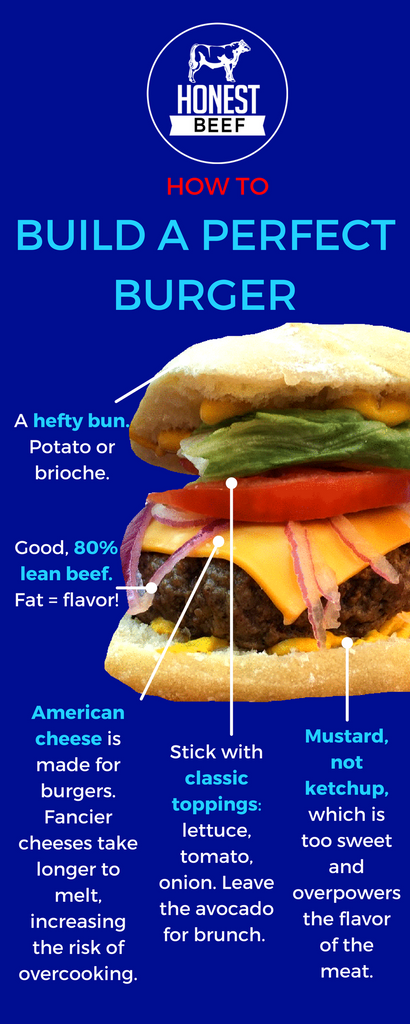 Honest Beef - How to Build a Perfect Burger