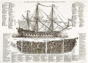 1728 - A Ship of War, of the third Rate - Vintage Warship Illustration Mug