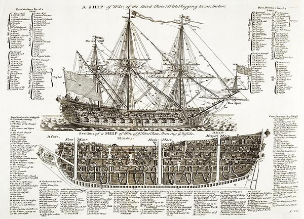 1728 - A Ship of War, of the third Rate - Vintage Warship Illustration Magnet