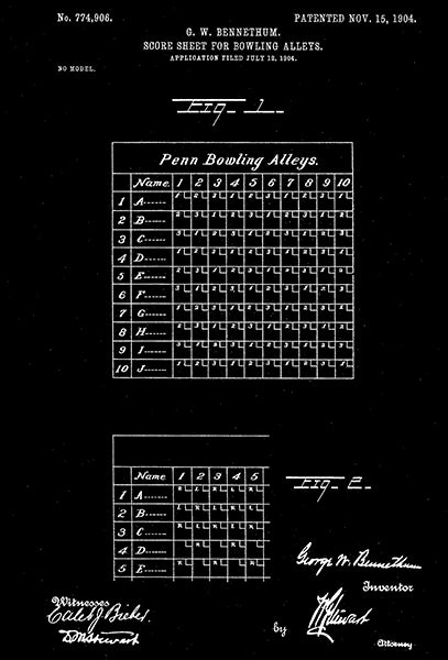 1904 - Score Sheet For Bowling Alleys - G. W. Bennethum - Patent Art Poster