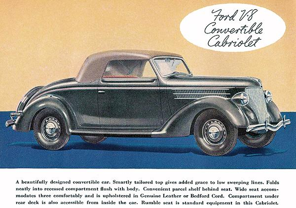 1936 Ford V-8 Convertible Cabriolet - Promotional Advertising Mug