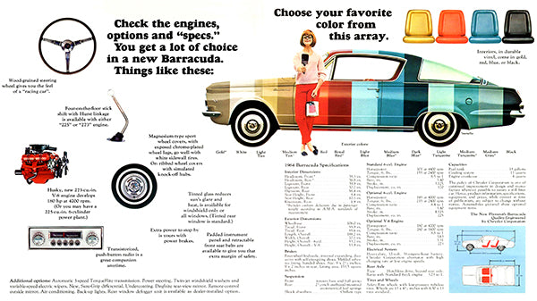 1964 Plymouth Barracuda - Promotional Advertising Poster