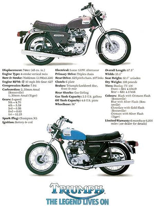 1978 Triumph Bonneville 750 - Promotional Advertising Magnet