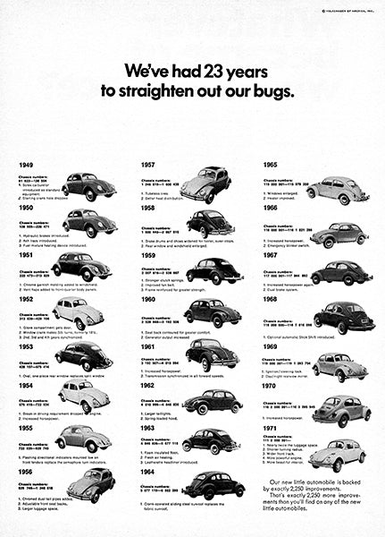 23 Years To Straighten Out Our Bugs - Volkswagen - 1971 - Advertising Poster