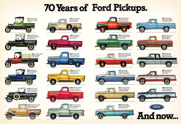 70 Years Of Ford Pickups - 1917-1986 - Promotional Advertising Poster