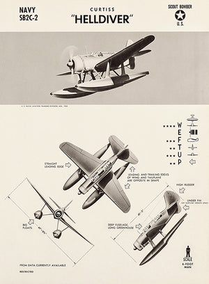 Curtiss Helldiver - SB2C-2 - 1943 - World War 2 - Aircraft Recognition Poster