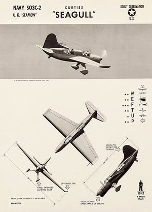 Curtiss Seagull - SO3C-2 - 1943 - World War 2 - Aircraft Recognition Poster