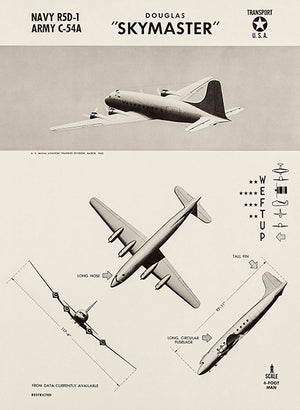 Douglas Skymaster - C-54 - R5D-1 - 1943 - World War 2 - Aircraft Recognition Poster