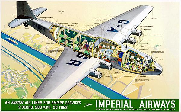 Imperial Airways - Ensign Airliners - 1937 - Travel Poster Mug